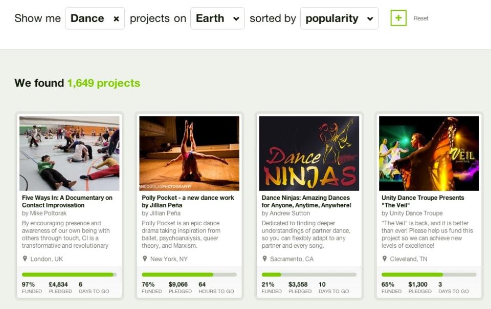 Mostpopulardanceproject8thJanuaryKickstarter